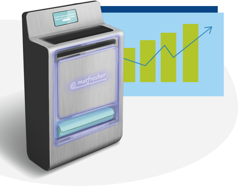 The MatFresher mat cleaning machine beside a chart displaying increased revenue.